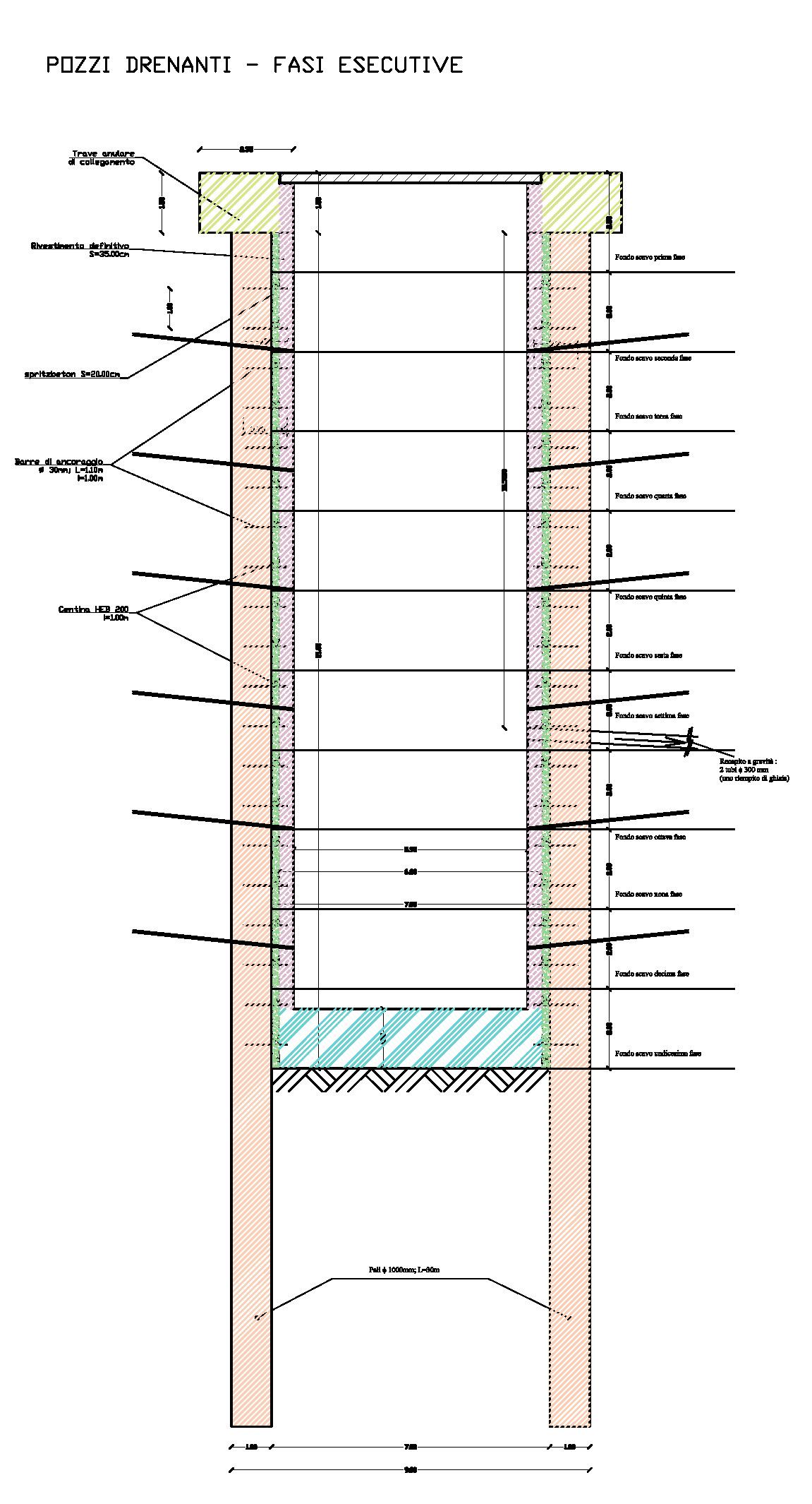 Silos in Calcestruzzo  Ceglia Costruzioni  Edilizia Civile e Industriale – Ristrutturazioni